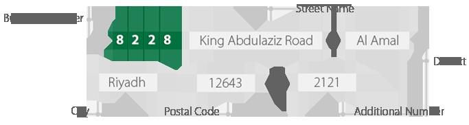 邮编_沙特阿拉伯邮政编码查询-邮编库️