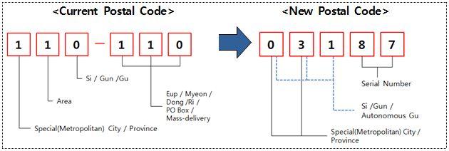 Eng new zipcode.jpg